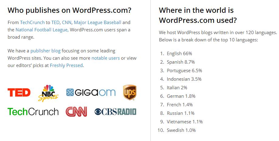 WordPress Usage Stats 2014